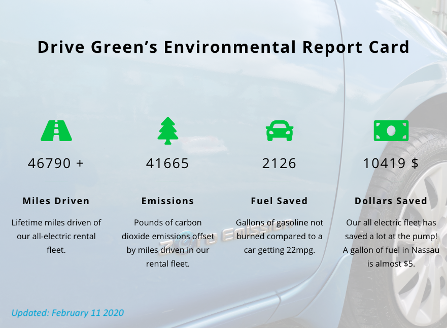 drive green environmental scorecard feb 2020